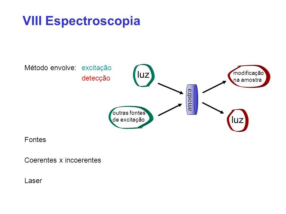VIII Espectroscopia luz luz Método envolve: excitação detecção Fontes