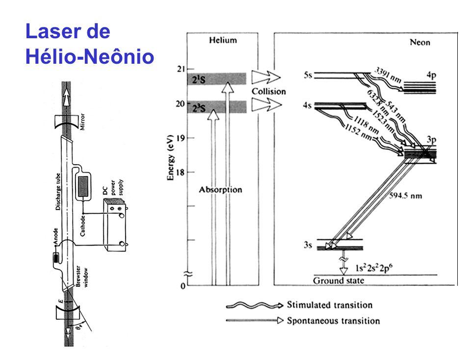 Laser de Hélio-Neônio