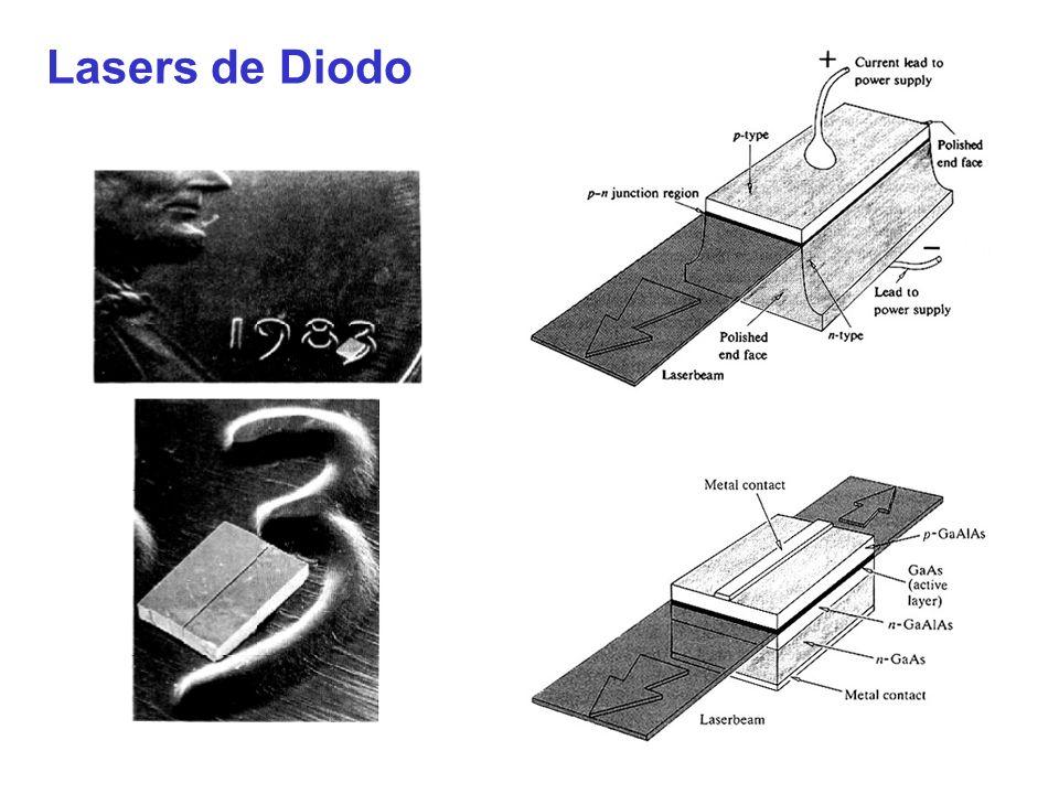 Lasers de Diodo