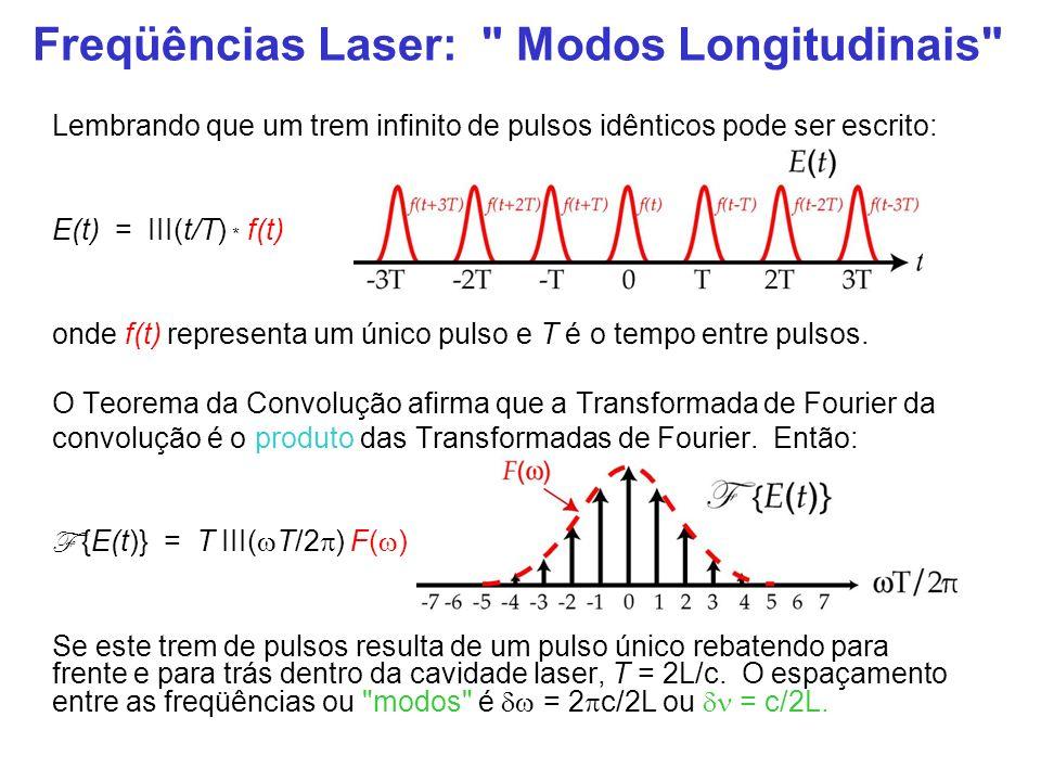 Freqüências Laser: Modos Longitudinais