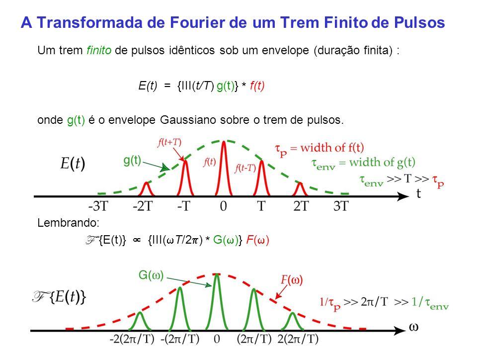 A Transformada de Fourier de um Trem Finito de Pulsos