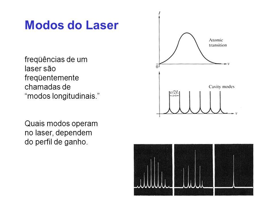 Modos do Laser freqüências de um laser são freqüentemente chamadas de