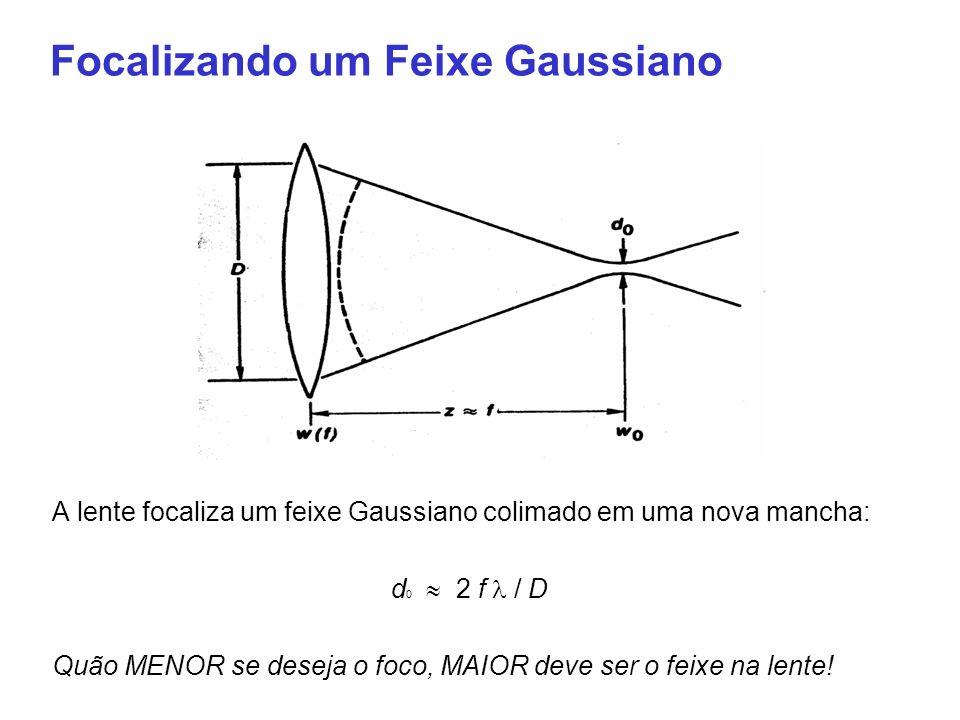 Focalizando um Feixe Gaussiano