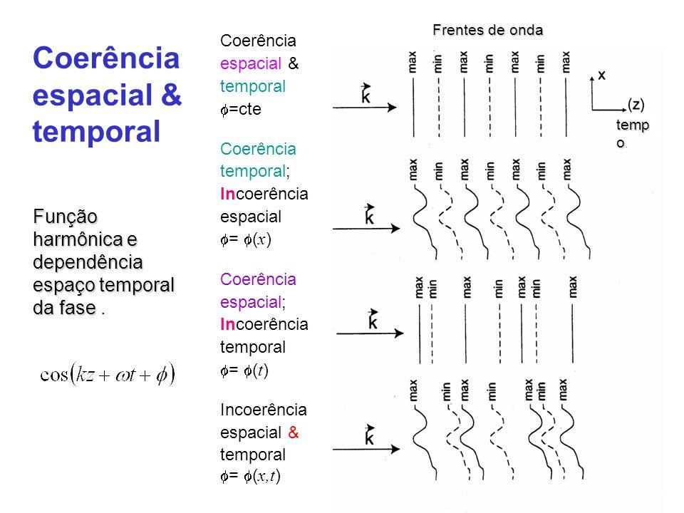 Coerência espacial & temporal