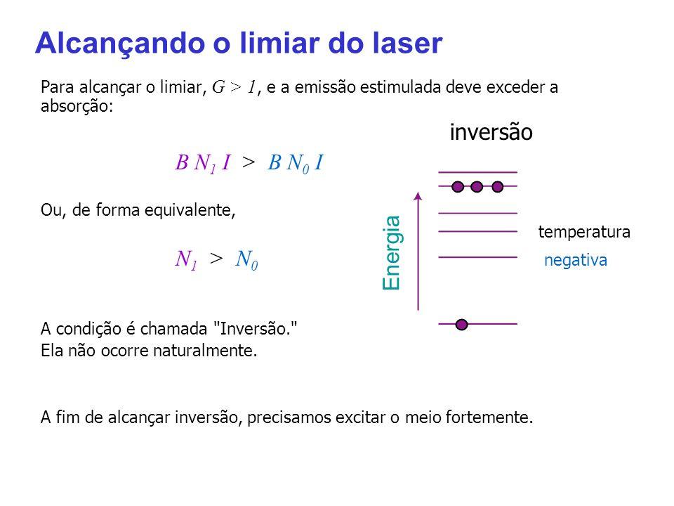 Alcançando o limiar do laser