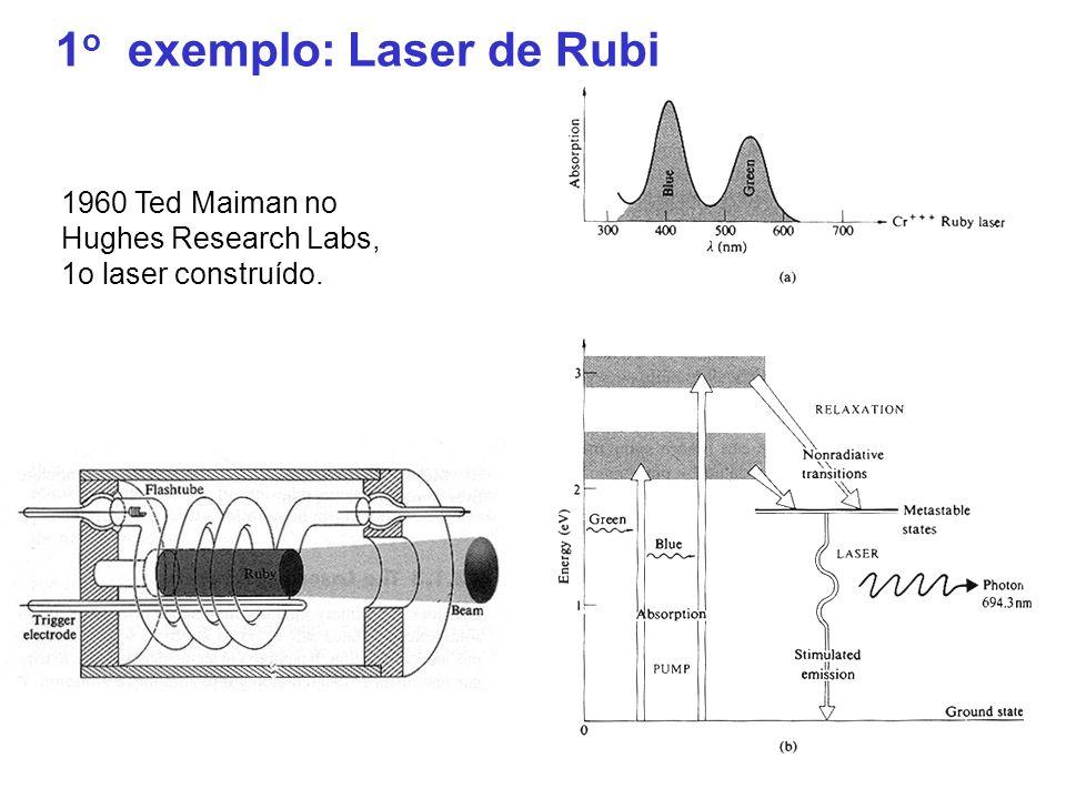 1o exemplo: Laser de Rubi