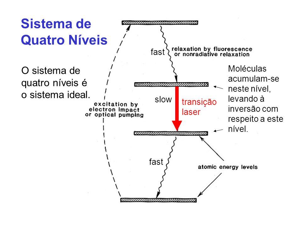 Sistema de Quatro Níveis