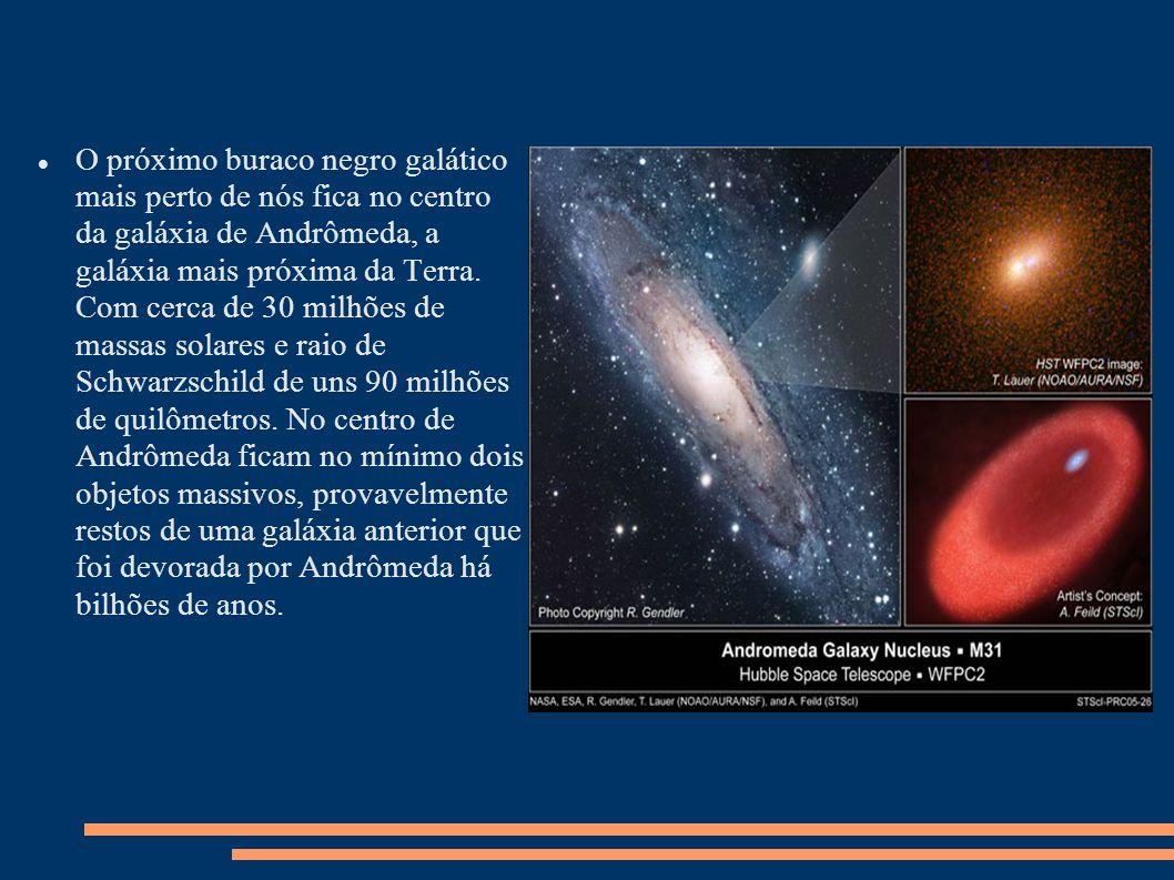 O próximo buraco negro galático mais perto de nós fica no centro da galáxia de Andrômeda, a galáxia mais próxima da Terra.