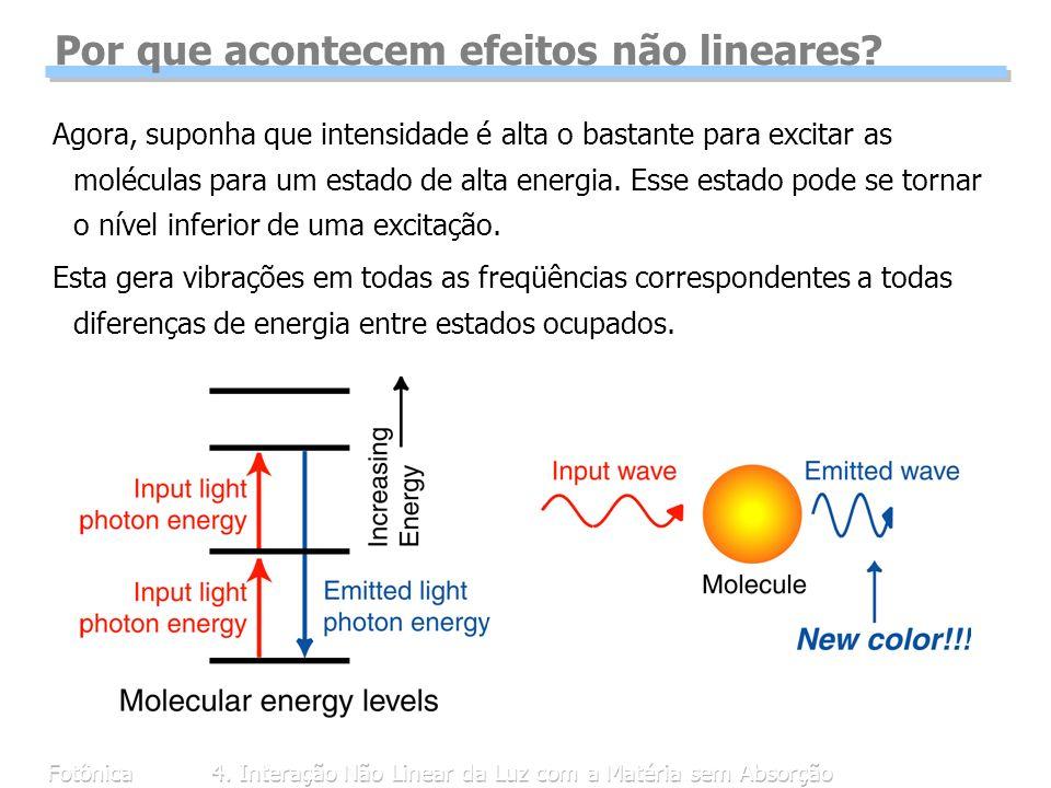 Por que acontecem efeitos não lineares