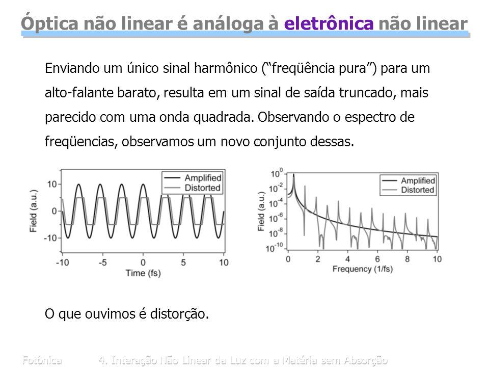 Óptica não linear é análoga à eletrônica não linear