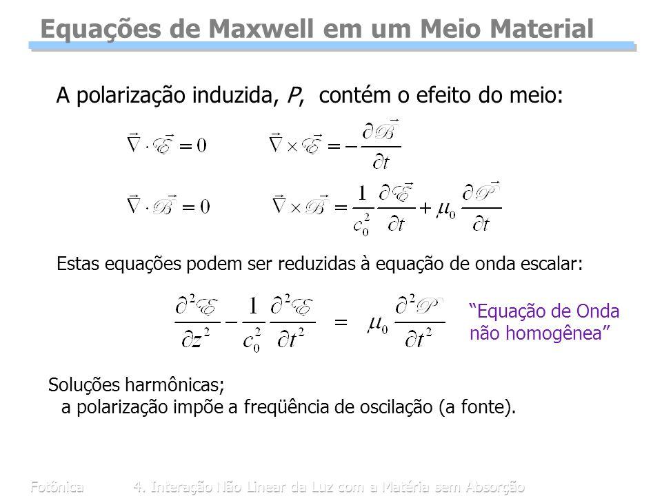 Equações de Maxwell em um Meio Material