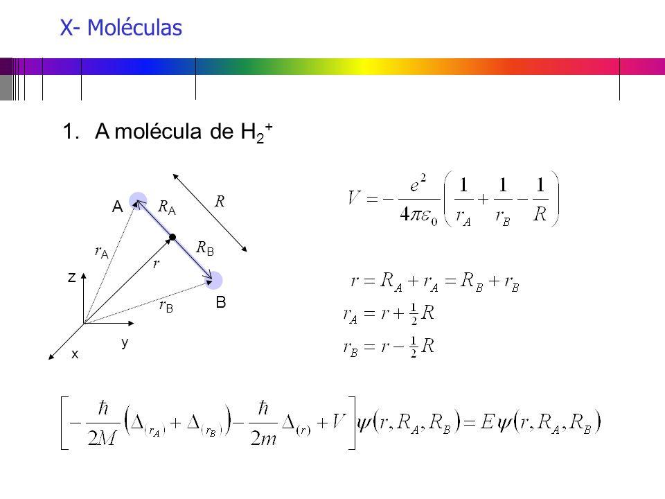 X- Moléculas A molécula de H2+ R A RA rA RB r z rB B x y