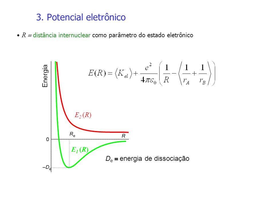 R  distância internuclear como parâmetro do estado eletrônico