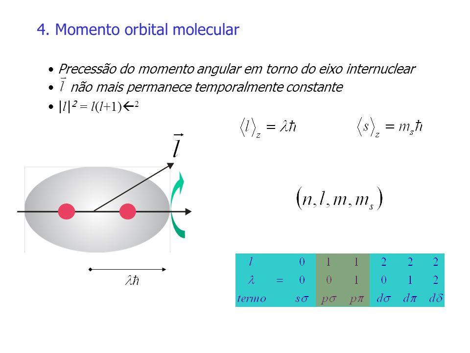 4. Momento orbital molecular