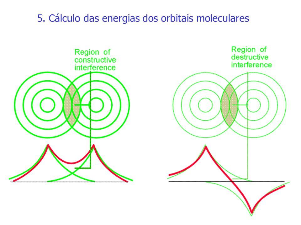 5. Cálculo das energias dos orbitais moleculares