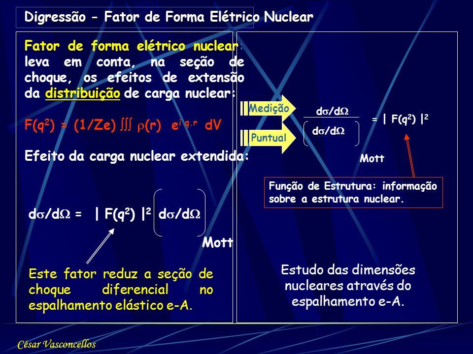 Estudo das dimensões nucleares através do espalhamento e-A.