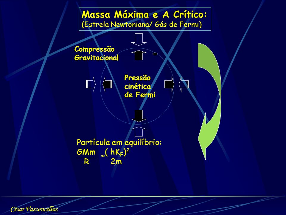 Massa Máxima e A Crítico: