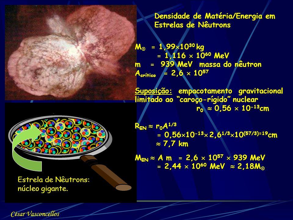 Densidade de Matéria/Energia em