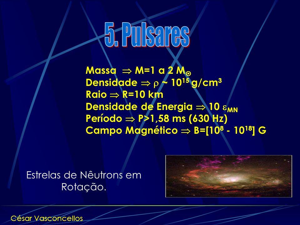 Estrelas de Nêutrons em Rotação.