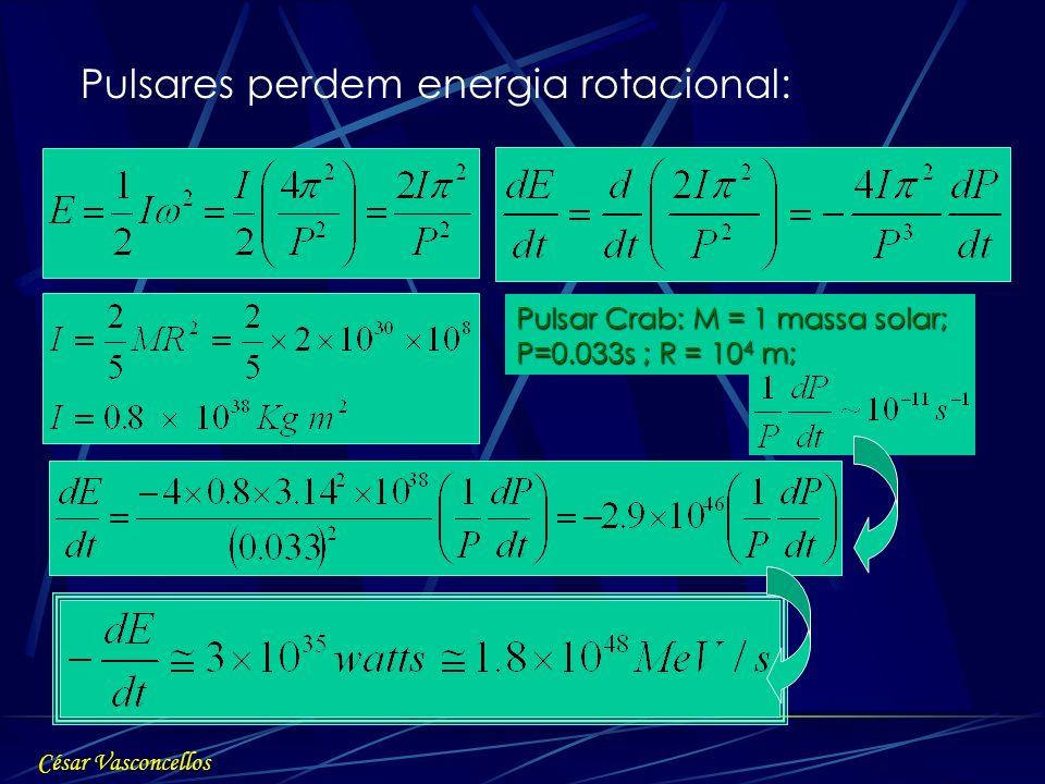 Pulsares perdem energia rotacional: