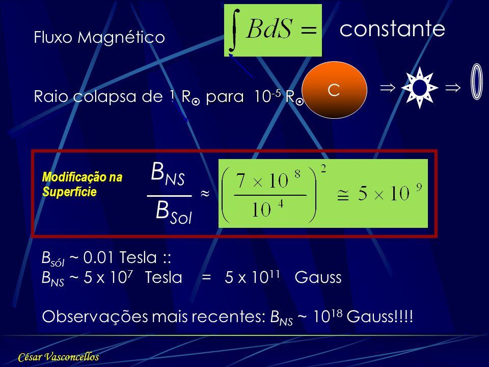 BNS BSol constante Fluxo Magnético Raio colapsa de 1 R para 10-5 R C