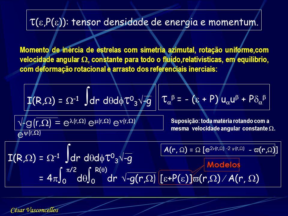 (,P()): tensor densidade de energia e momentum.
