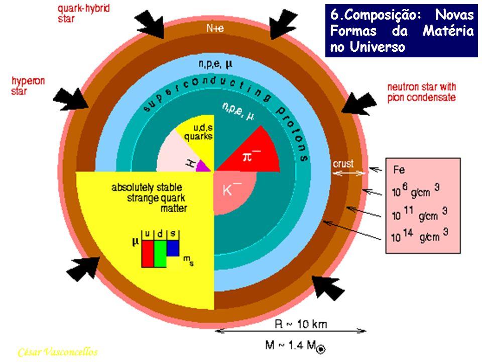6.Composição: Novas Formas da Matéria no Universo