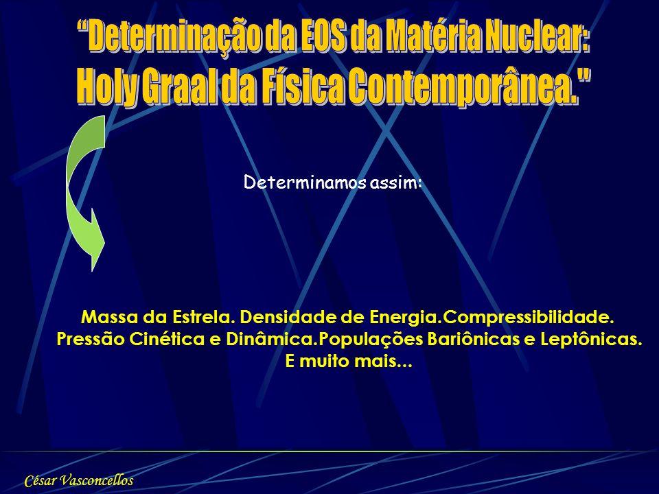 Determinação da EOS da Matéria Nuclear:
