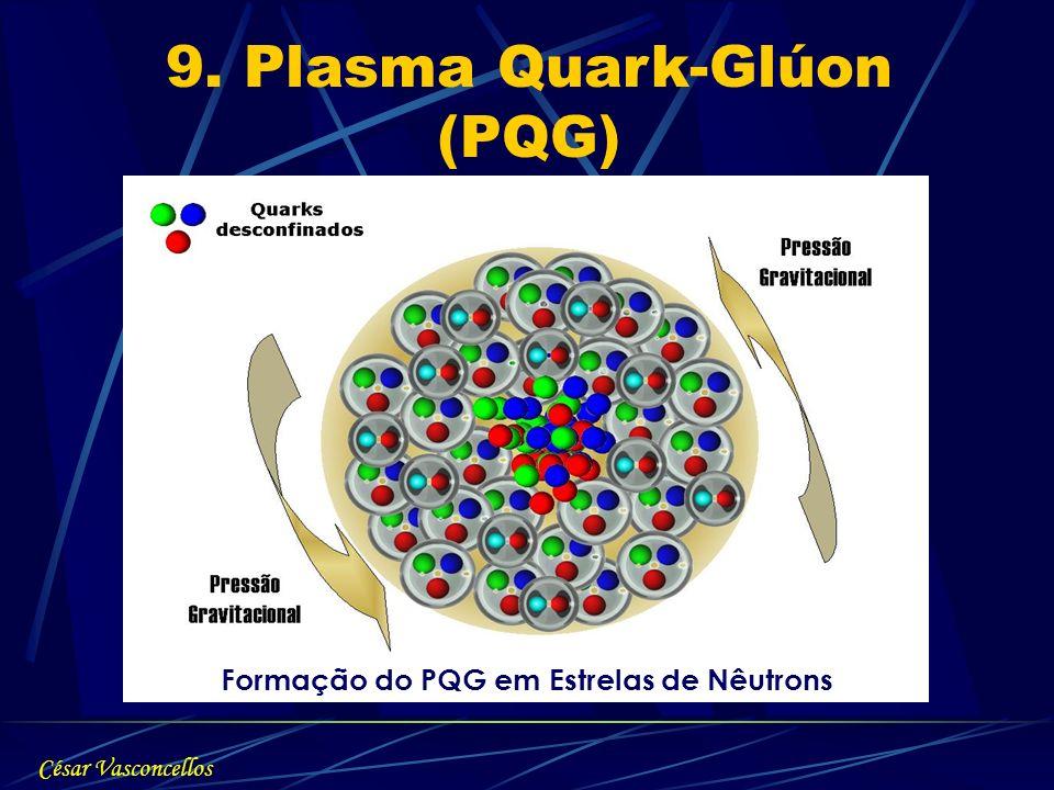 9. Plasma Quark-Glúon (PQG)