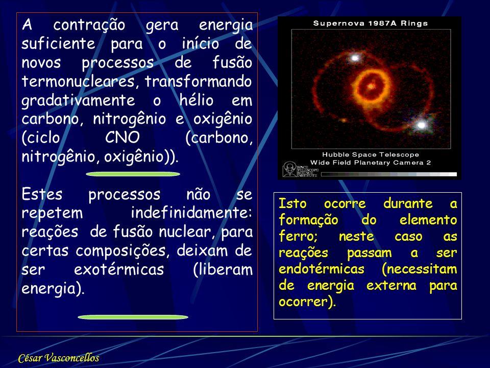A contração gera energia suficiente para o início de novos processos de fusão termonucleares, transformando gradativamente o hélio em carbono, nitrogênio e oxigênio (ciclo CNO (carbono, nitrogênio, oxigênio)).