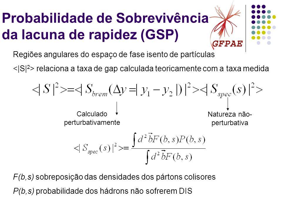 Probabilidade de Sobrevivência da lacuna de rapidez (GSP)