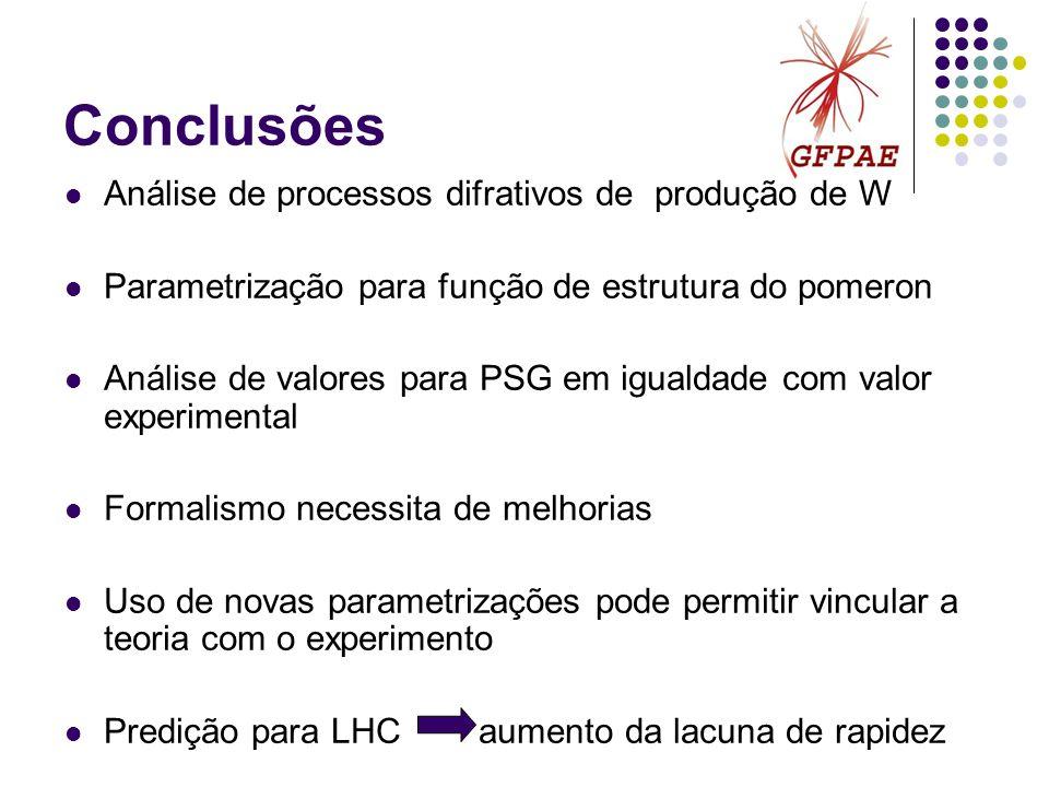 Conclusões Análise de processos difrativos de produção de W