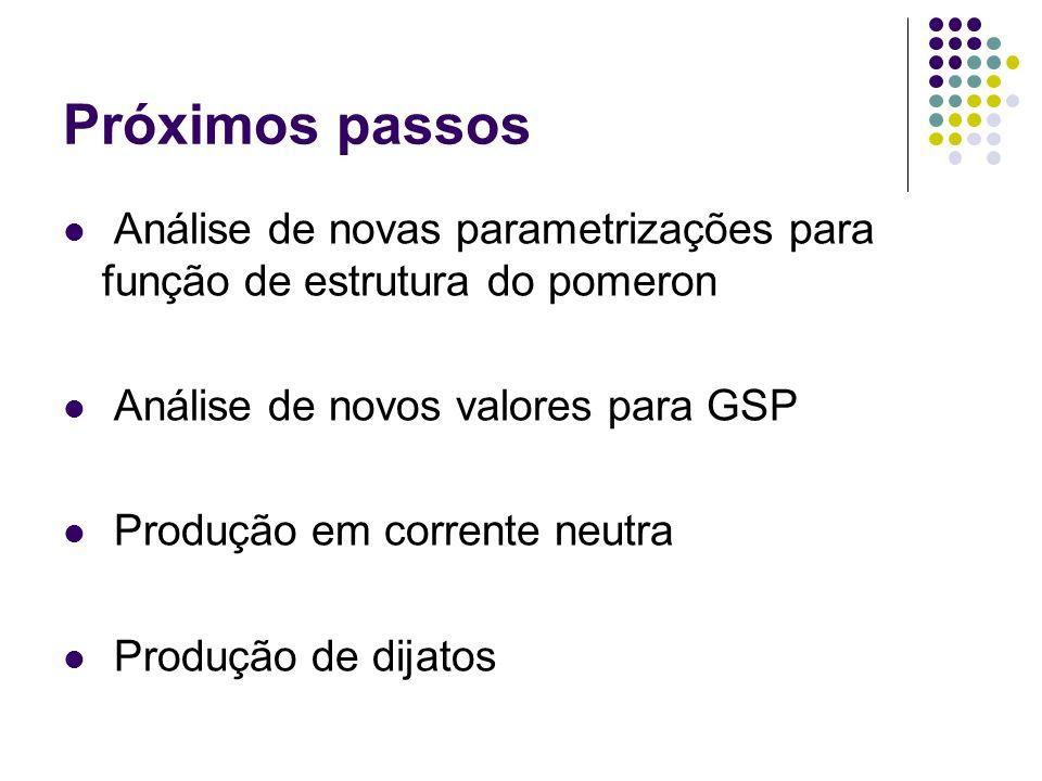Próximos passos Análise de novas parametrizações para função de estrutura do pomeron. Análise de novos valores para GSP.
