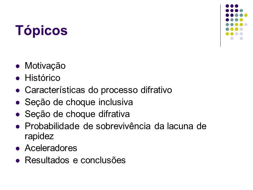 Tópicos Motivação Histórico Características do processo difrativo