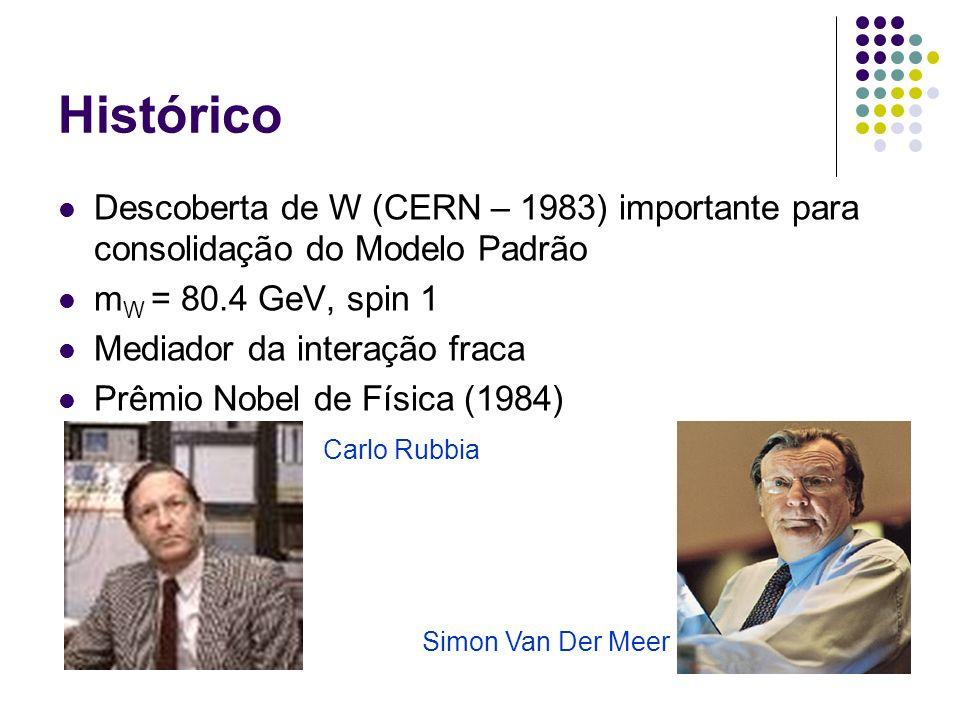 Histórico Descoberta de W (CERN – 1983) importante para consolidação do Modelo Padrão. mW = 80.4 GeV, spin 1.