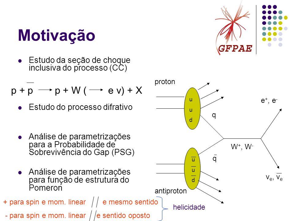 Motivação p + p p + W ( e v) + X