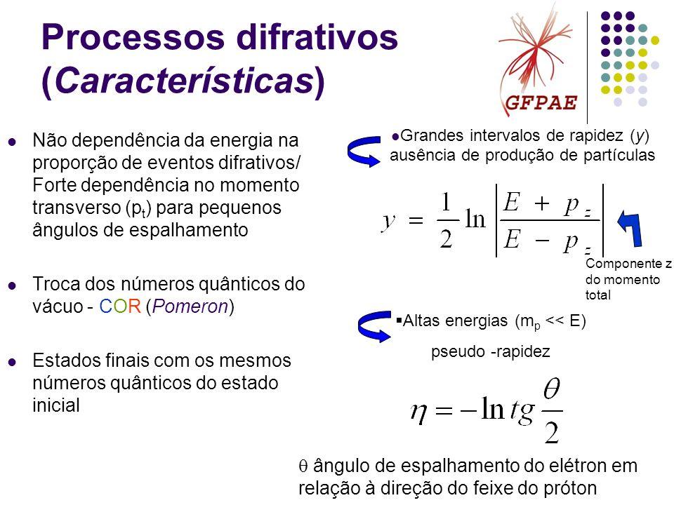 Processos difrativos (Características)