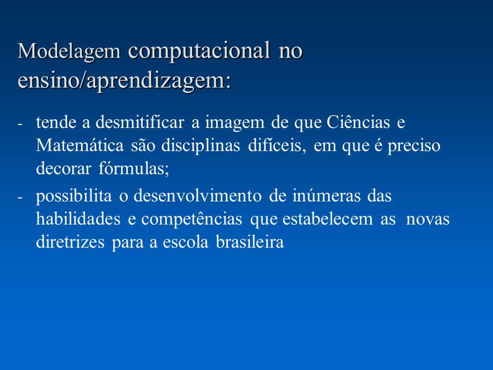 Modelagem computacional no ensino/aprendizagem: