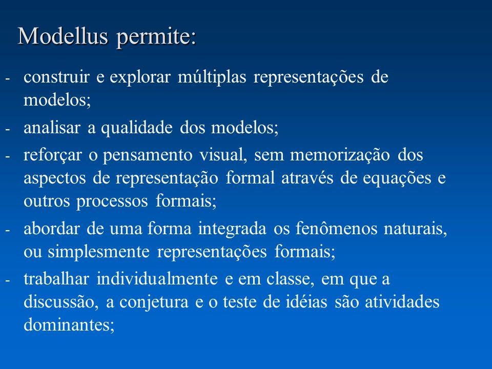 Modellus permite: construir e explorar múltiplas representações de modelos; analisar a qualidade dos modelos;