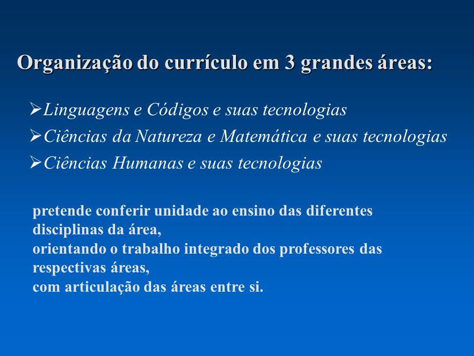 Organização do currículo em 3 grandes áreas: