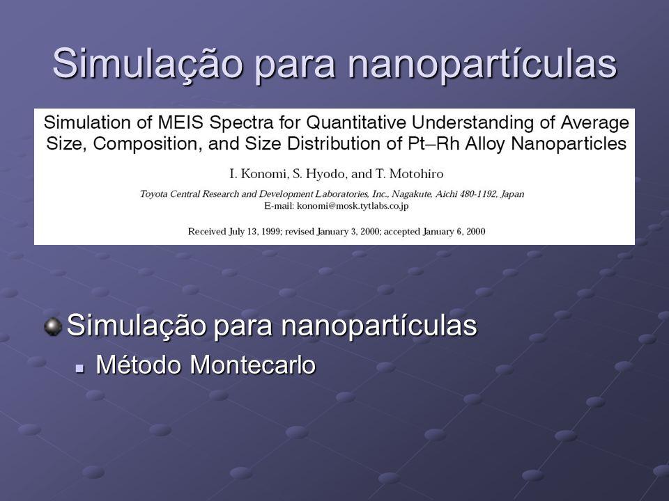 Simulação para nanopartículas