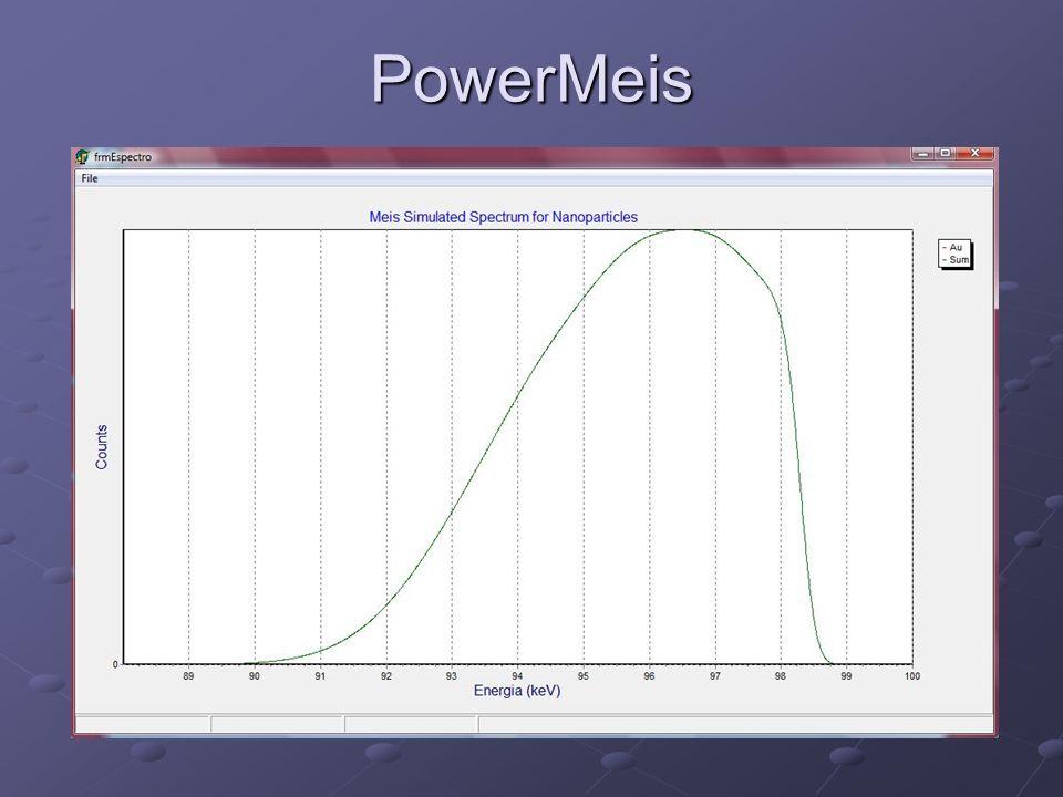 PowerMeis