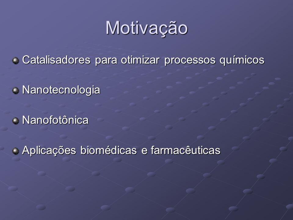 Motivação Catalisadores para otimizar processos químicos