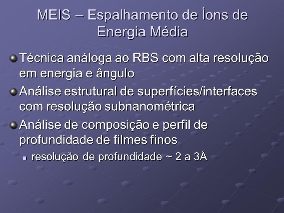 MEIS – Espalhamento de Íons de Energia Média