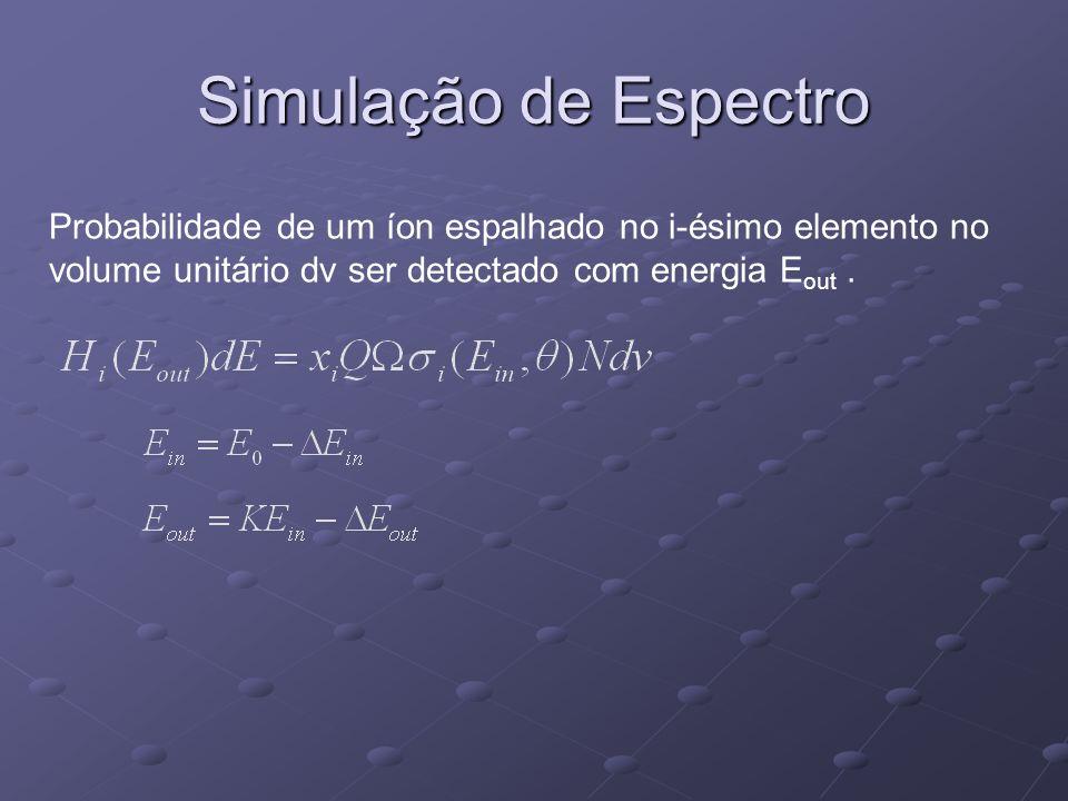 Simulação de Espectro Probabilidade de um íon espalhado no i-ésimo elemento no volume unitário dv ser detectado com energia Eout .