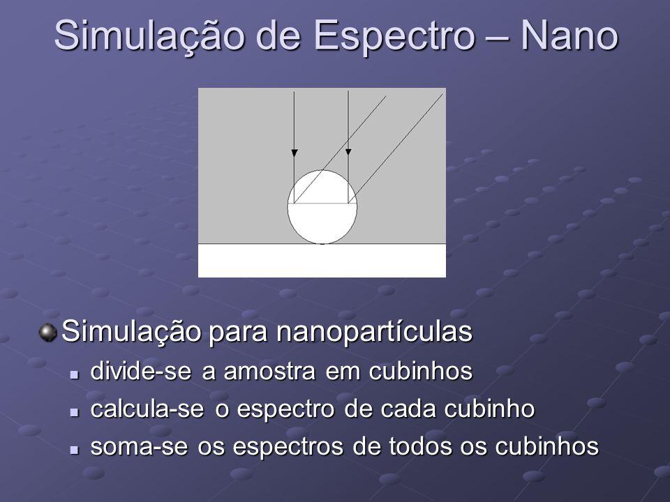 Simulação de Espectro – Nano
