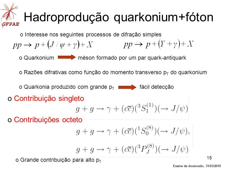 Hadroprodução quarkonium+fóton
