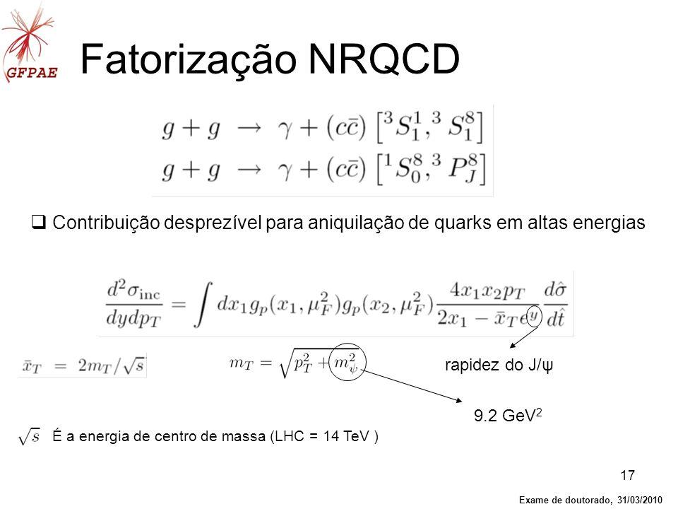 Fatorização NRQCD Contribuição desprezível para aniquilação de quarks em altas energias. rapidez do J/ψ.
