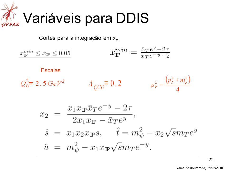 Variáveis para DDIS Cortes para a integração em xIP Escalas