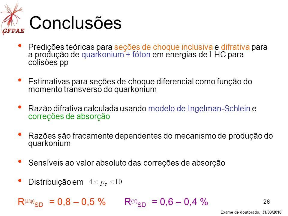Conclusões R(J/ψ)SD = 0,8 – 0,5 % R(Υ)SD = 0,6 – 0,4 %